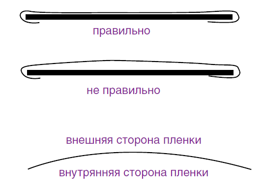Обрамление с использованием ПЭТ — Ассоциация участников